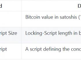 精通比特币(27):交易的技术细节