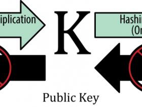 精通比特币(15):公钥和私钥简介