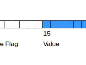 精通比特币(42):相对时间锁